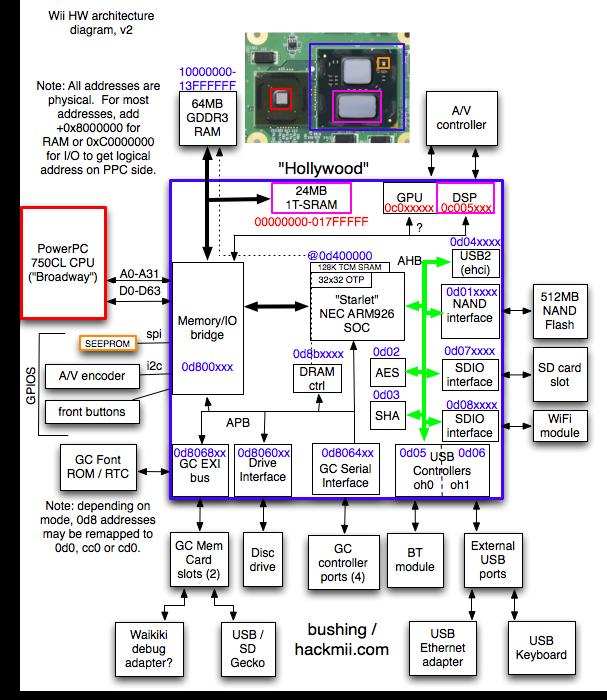 how to find wii u firmware version